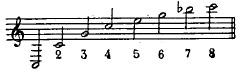 [Tous] Origine et première parution des instruments de BF Clairon1