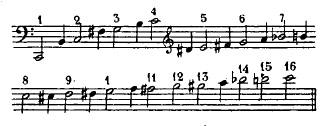 [Tous] Origine et première parution des instruments de BF Cor2